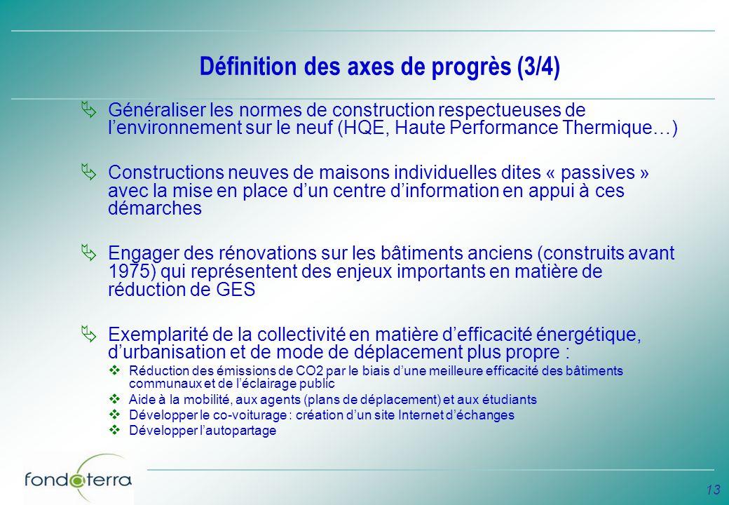 13 Définition des axes de progrès (3/4) Généraliser les normes de construction respectueuses de lenvironnement sur le neuf (HQE, Haute Performance The