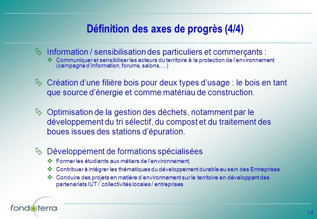 14 Définition des axes de progrès (4/4) Information / sensibilisation des particuliers et commerçants : Communiquer et sensibiliser les acteurs du ter