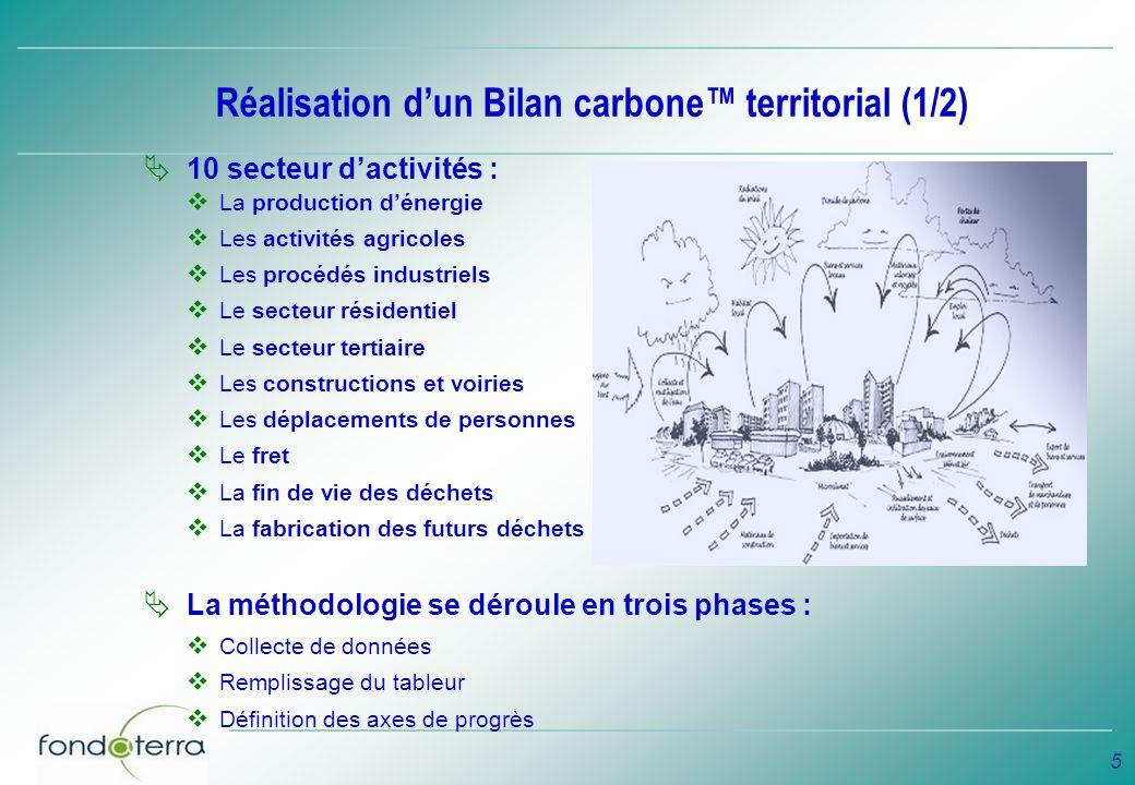 5 10 secteur dactivités : La production dénergie Les activités agricoles Les procédés industriels Le secteur résidentiel Le secteur tertiaire Les cons