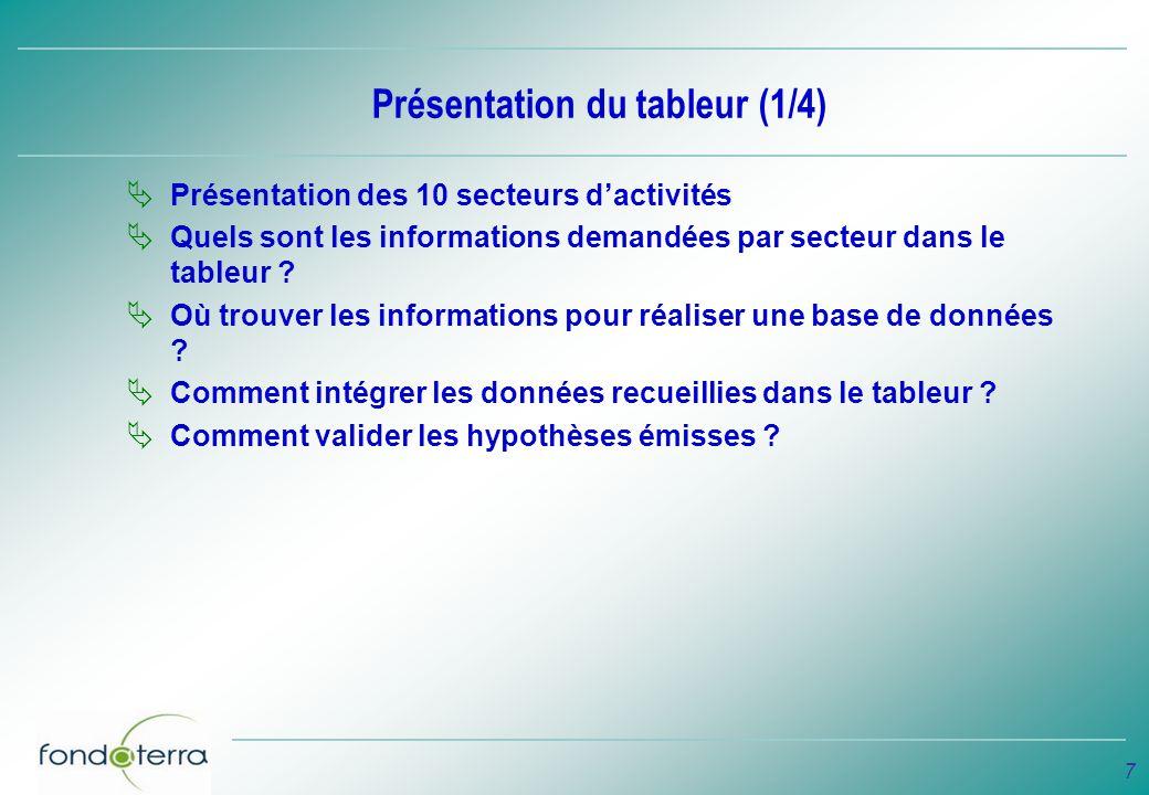 7 Présentation du tableur (1/4) Présentation des 10 secteurs dactivités Quels sont les informations demandées par secteur dans le tableur ? Où trouver