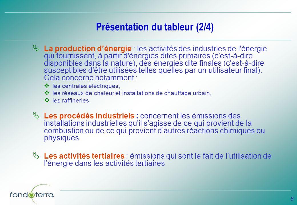 8 Présentation du tableur (2/4) La production dénergie : les activités des industries de l'énergie qui fournissent, à partir d'énergies dites primaire