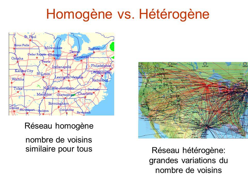 Homogène vs.