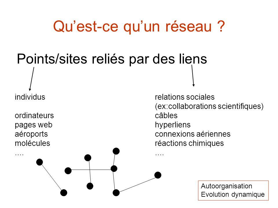 Un autre exemple; propagation dune épidémie Ville A Ville B =>Importance du réseau de transport .