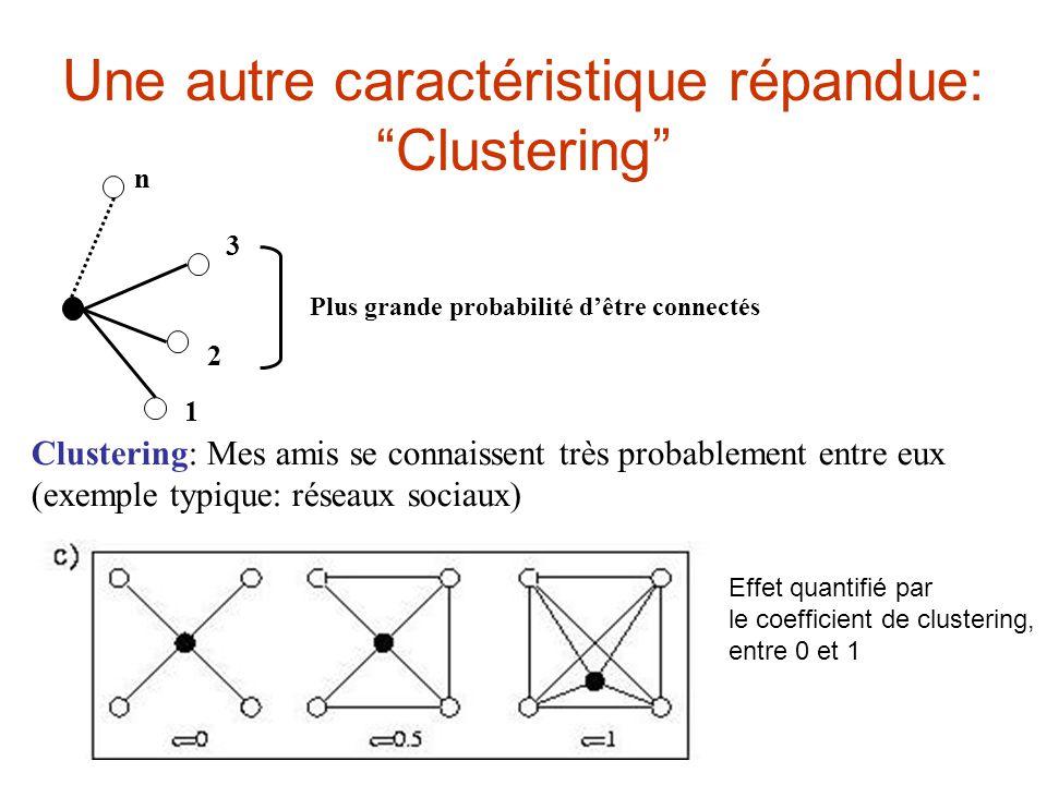 Une autre caractéristique répandue: Clustering 1 2 3 n Plus grande probabilité dêtre connectés Clustering: Mes amis se connaissent très probablement entre eux (exemple typique: réseaux sociaux) Effet quantifié par le coefficient de clustering, entre 0 et 1