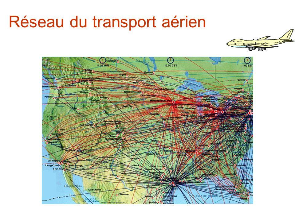 Réseau du transport aérien