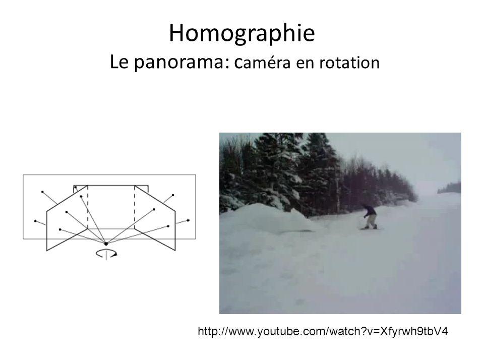 Homographie Le panorama: c améra en rotation http://www.youtube.com/watch?v=Xfyrwh9tbV4