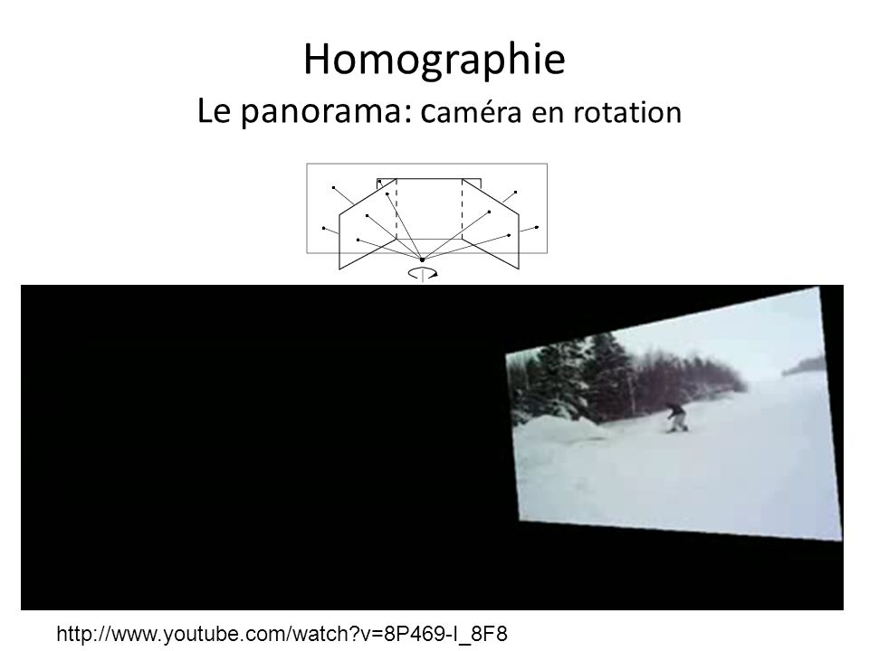 Homographie Le panorama: c améra en rotation http://www.youtube.com/watch?v=8P469-I_8F8