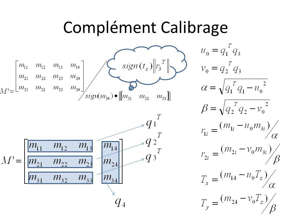 R nest pas nécessairement une matrice de rotation (projection sur lespace SO(3) avec SVD) SO(3): special orthogonal