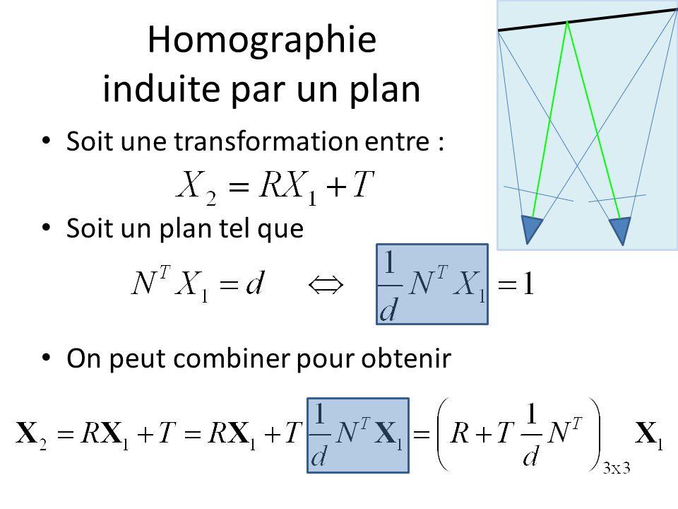 Homographie induite par un plan Soit une transformation entre : Soit un plan tel que On peut combiner pour obtenir