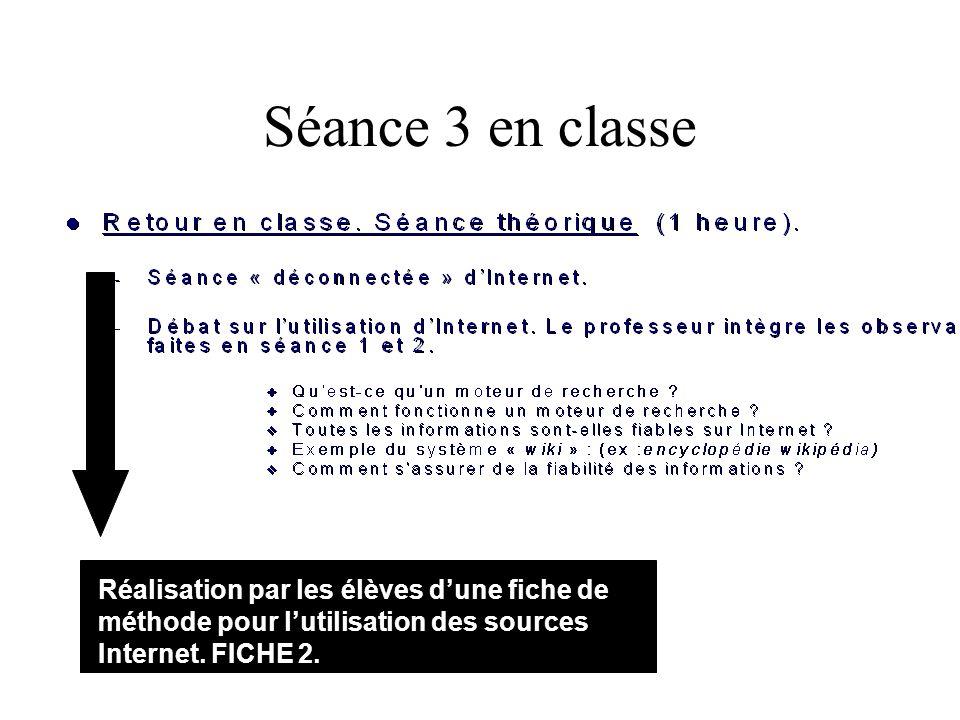 Retour en classe.Séance théorique (1 heure). -Séance « déconnectée » dInternet.