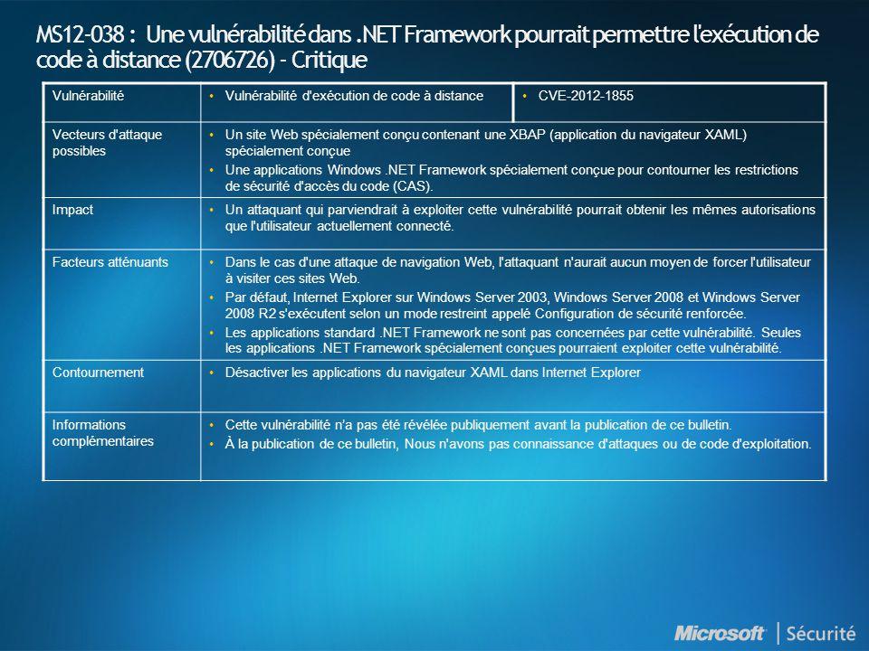 MS12-038 : Une vulnérabilité dans.NET Framework pourrait permettre l exécution de code à distance (2706726) - Critique VulnérabilitéVulnérabilité d exécution de code à distanceCVE-2012-1855 Vecteurs d attaque possibles Un site Web spécialement conçu contenant une XBAP (application du navigateur XAML) spécialement conçue Une applications Windows.NET Framework spécialement conçue pour contourner les restrictions de sécurité d accès du code (CAS).