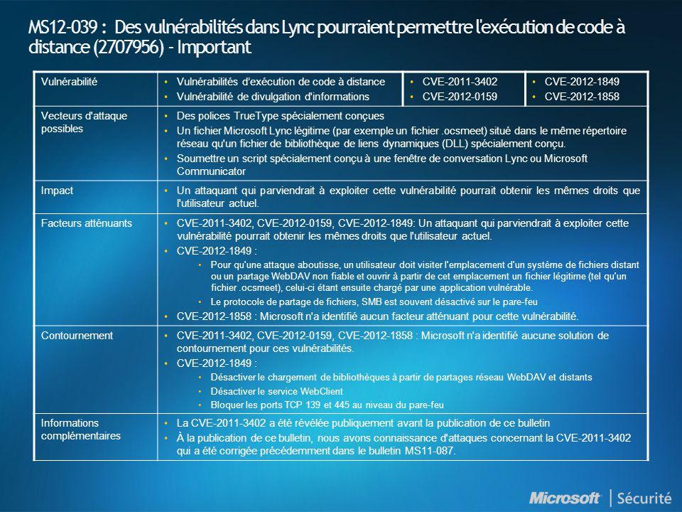 MS12-039 : Des vulnérabilités dans Lync pourraient permettre l exécution de code à distance (2707956) - Important VulnérabilitéVulnérabilités dexécution de code à distance Vulnérabilité de divulgation d informations CVE-2011-3402 CVE-2012-0159 CVE-2012-1849 CVE-2012-1858 Vecteurs d attaque possibles Des polices TrueType spécialement conçues Un fichier Microsoft Lync légitime (par exemple un fichier.ocsmeet) situé dans le même répertoire réseau qu un fichier de bibliothèque de liens dynamiques (DLL) spécialement conçu.