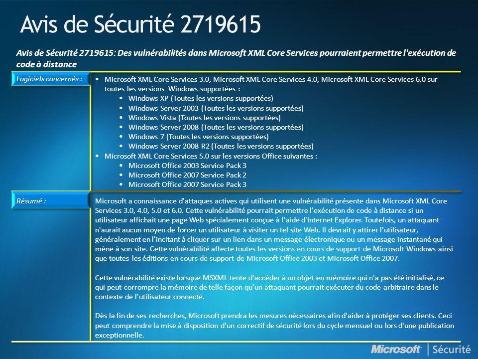 Avis de Sécurité 2719615