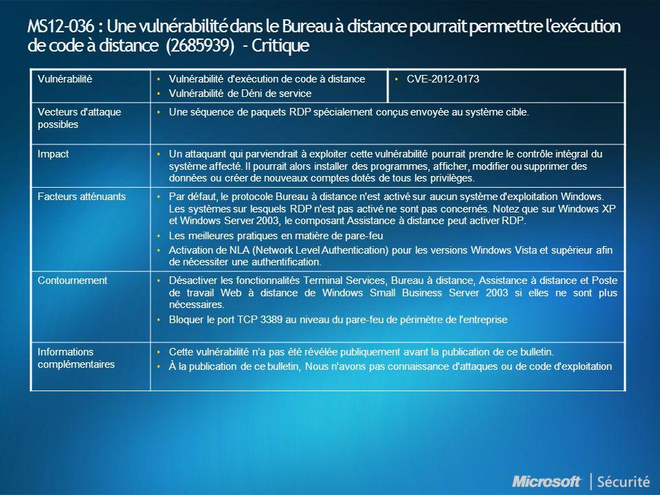 MS12-042 : Introduction et indices de gravité NuméroTitre Indice de gravité maximal Produits affectés MS12-042 Des vulnérabilités dans le noyau Windows pourraient permettre une élévation de privilèges (2711167) Important Windows XP Service Pack 3 Windows Server 2003 Service Pack 2 Windows 7 x64 Windows 7 x64 Service Pack 1 Windows Server 2008 R2 x64 Windows Server 2008 R2 Service Pack 1