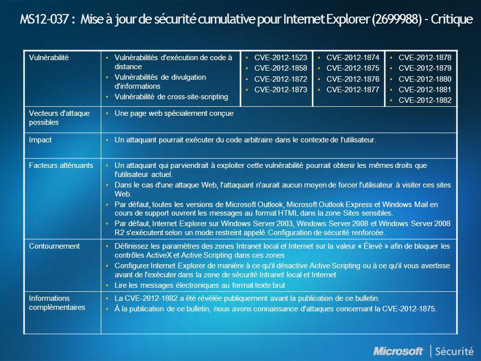 MS12-037 : Mise à jour de sécurité cumulative pour Internet Explorer (2699988) - Critique VulnérabilitéVulnérabilités d exécution de code à distance Vulnérabilités de divulgation d informations Vulnérabilité de cross-site-scripting CVE-2012-1523 CVE-2012-1858 CVE-2012-1872 CVE-2012-1873 CVE-2012-1874 CVE-2012-1875 CVE-2012-1876 CVE-2012-1877 CVE-2012-1878 CVE-2012-1879 CVE-2012-1880 CVE-2012-1881 CVE-2012-1882 Vecteurs d attaque possibles Une page web spécialement conçue ImpactUn attaquant pourrait exécuter du code arbitraire dans le contexte de l utilisateur.