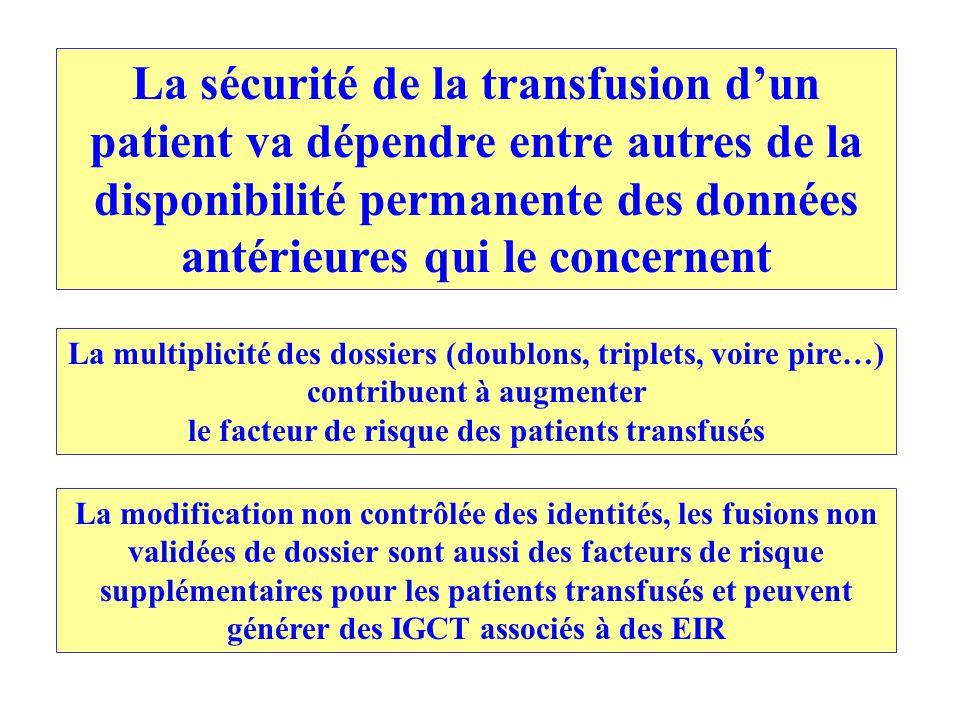 La sécurité de la transfusion dun patient va dépendre entre autres de la disponibilité permanente des données antérieures qui le concernent La multiplicité des dossiers (doublons, triplets, voire pire…) contribuent à augmenter le facteur de risque des patients transfusés La modification non contrôlée des identités, les fusions non validées de dossier sont aussi des facteurs de risque supplémentaires pour les patients transfusés et peuvent générer des IGCT associés à des EIR