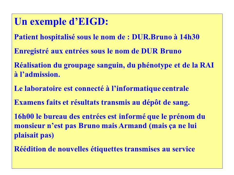 Un exemple dEIGD: Patient hospitalisé sous le nom de : DUR.Bruno à 14h30 Enregistré aux entrées sous le nom de DUR Bruno Réalisation du groupage sanguin, du phénotype et de la RAI à ladmission.