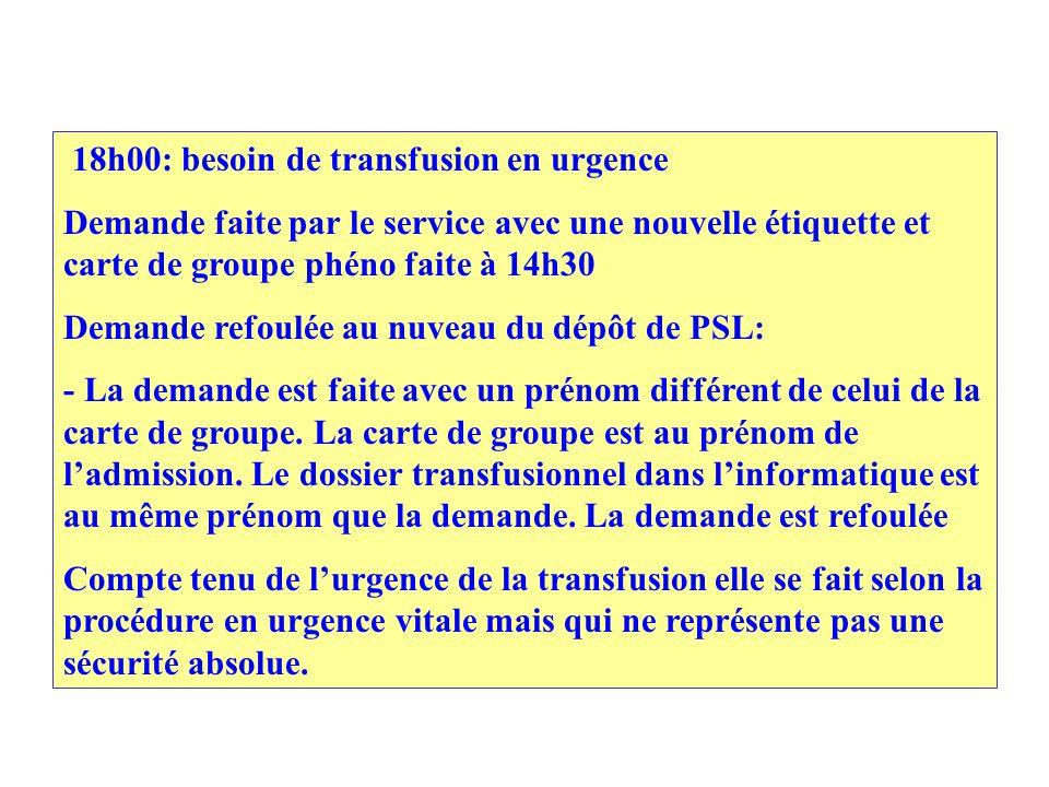 18h00: besoin de transfusion en urgence Demande faite par le service avec une nouvelle étiquette et carte de groupe phéno faite à 14h30 Demande refoulée au nuveau du dépôt de PSL: - La demande est faite avec un prénom différent de celui de la carte de groupe.