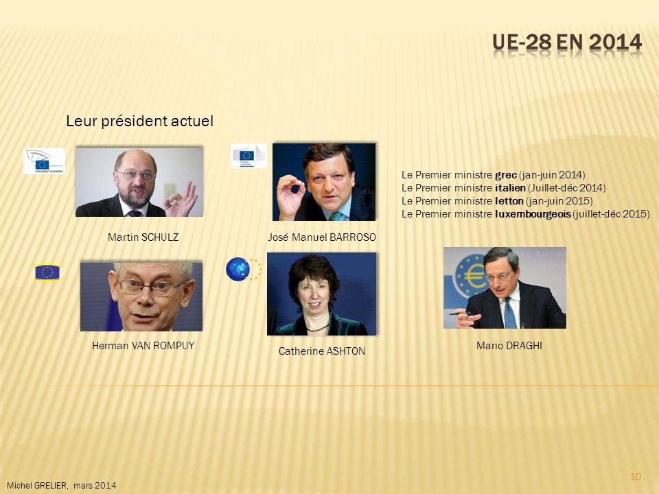 10 Michel GRELIER, mars 2014 Leur président actuel Le Premier ministre grec (jan-juin 2014) Le Premier ministre italien (Juillet-déc 2014) Le Premier