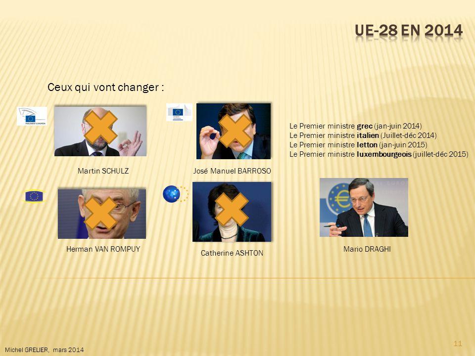 11 Michel GRELIER, mars 2014 Ceux qui vont changer : Le Premier ministre grec (jan-juin 2014) Le Premier ministre italien (Juillet-déc 2014) Le Premie