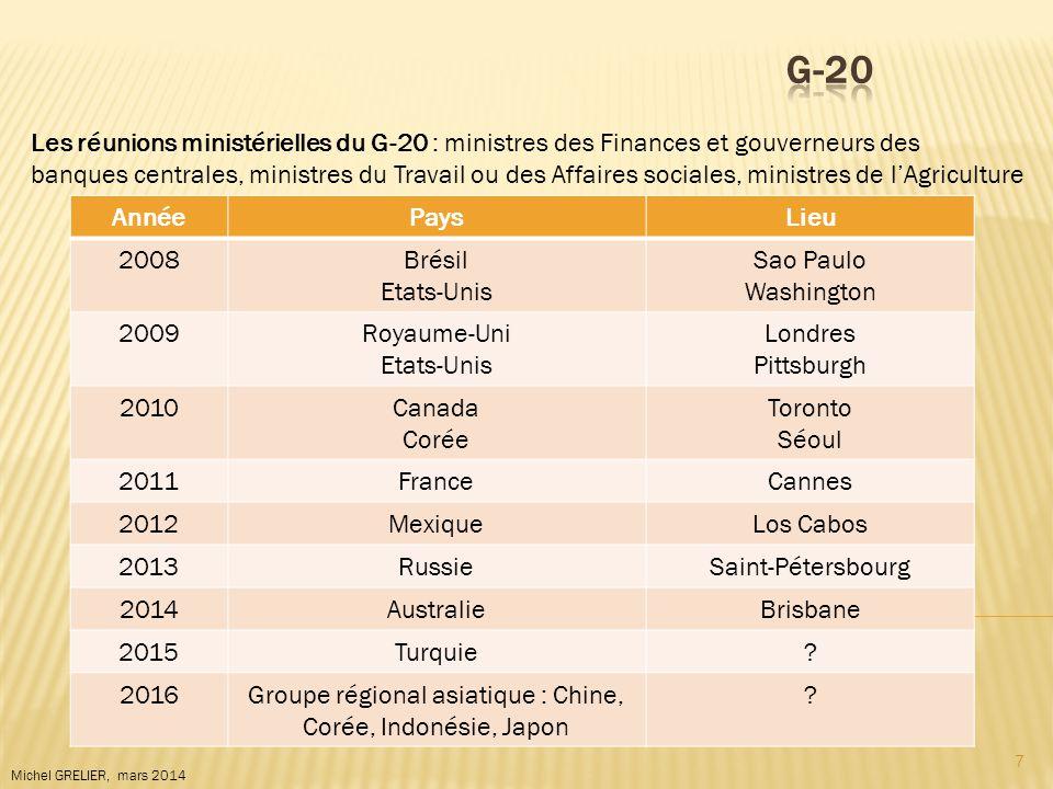 7 Michel GRELIER, mars 2014 Les réunions ministérielles du G-20 : ministres des Finances et gouverneurs des banques centrales, ministres du Travail ou