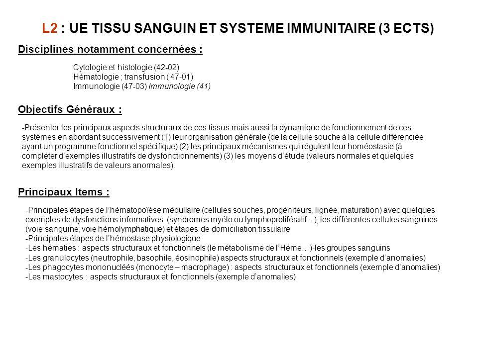 L2 : UE TISSU SANGUIN ET SYSTEME IMMUNITAIRE (3 ECTS) Disciplines notamment concernées : Cytologie et histologie (42-02) Hématologie ; transfusion ( 4