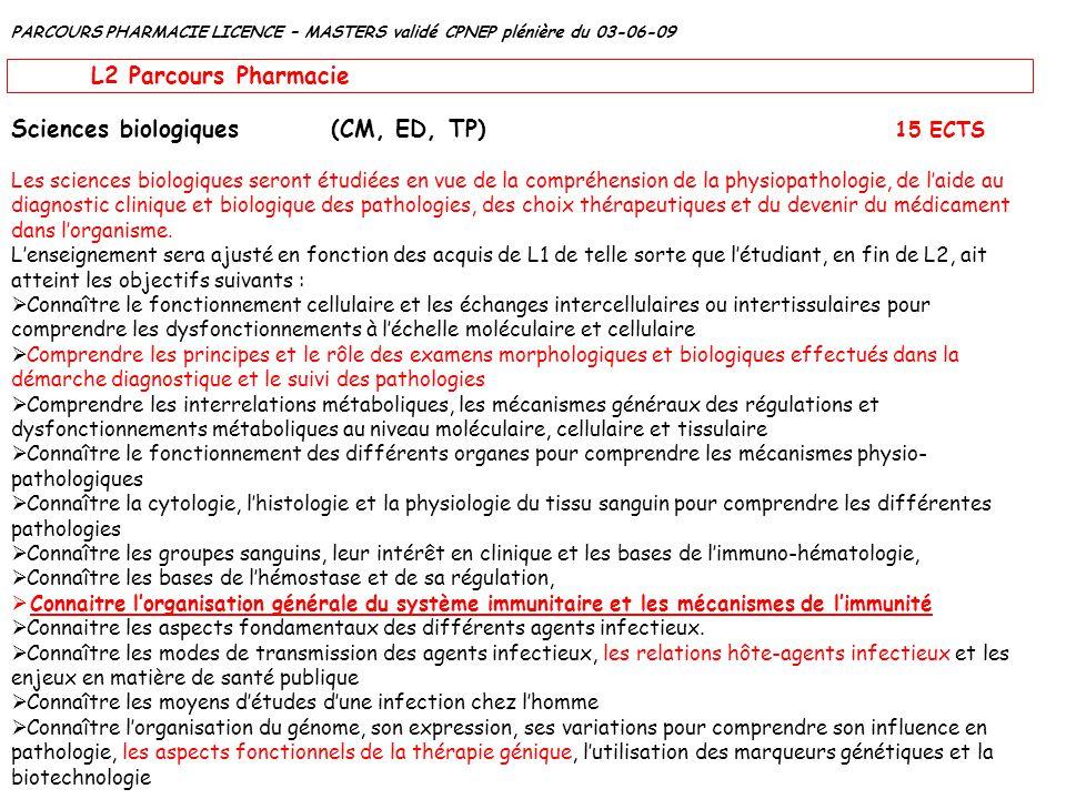 PARCOURS PHARMACIE LICENCE – MASTERS validé CPNEP plénière du 03-06-09 L2 Parcours Pharmacie Sciences biologiques(CM, ED, TP) 15 ECTS Les sciences bio