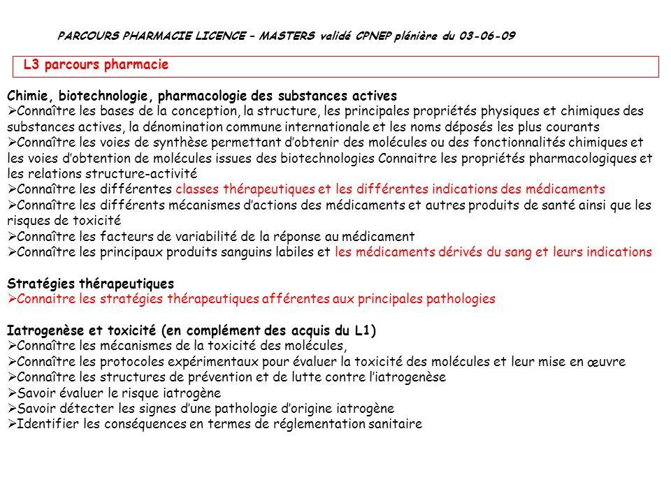 PARCOURS PHARMACIE LICENCE – MASTERS validé CPNEP plénière du 03-06-09 L3 parcours pharmacie Chimie, biotechnologie, pharmacologie des substances acti