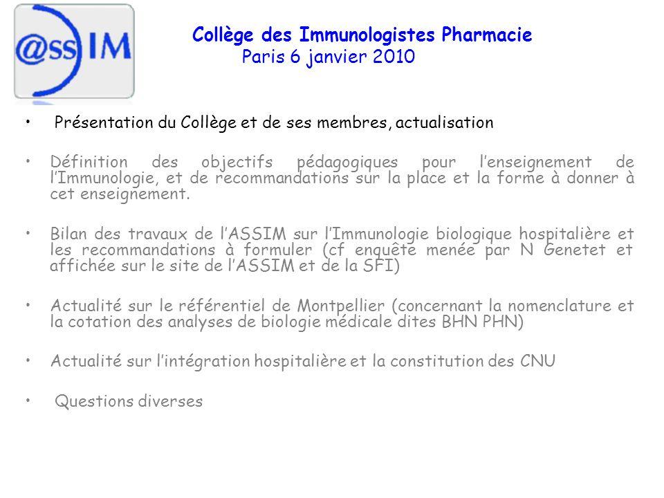3 Juin 2008 modification des statuts de lASSIM Association des Collèges des enseignants dImmunologie « Collège des Immunologistes de Pharmacie » Pourquoi la création de Collèges .