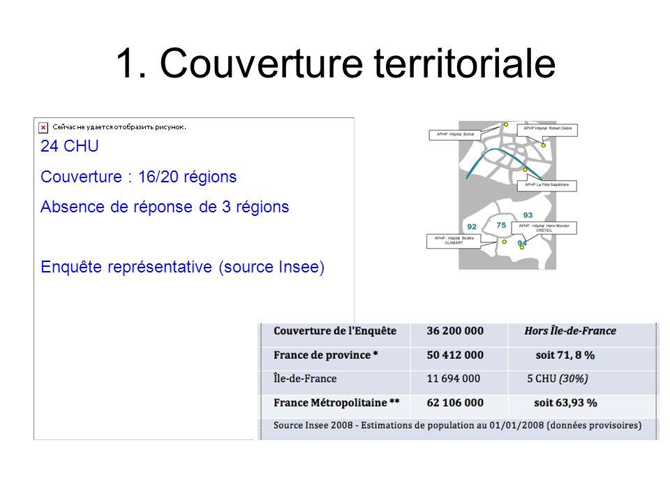 1. Couverture territoriale 24 CHU Couverture : 16/20 régions Absence de réponse de 3 régions Enquête représentative (source Insee)