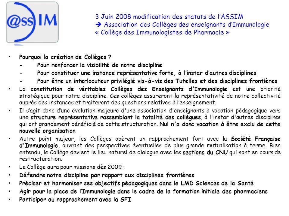 3 Juin 2008 modification des statuts de lASSIM Association des Collèges des enseignants dImmunologie « Collège des Immunologistes de Pharmacie » Pourq
