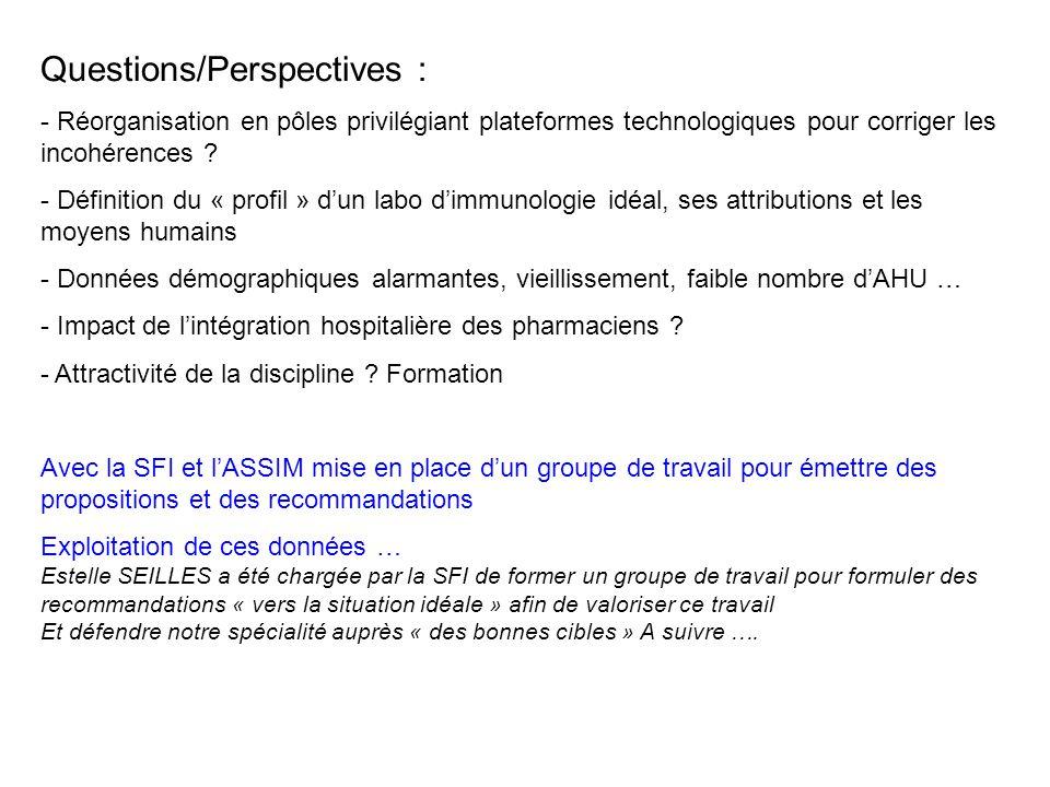 Questions/Perspectives : - Réorganisation en pôles privilégiant plateformes technologiques pour corriger les incohérences ? - Définition du « profil »