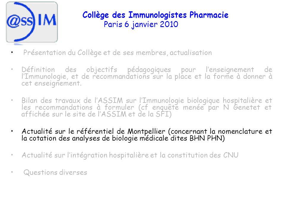 Collège des Immunologistes Pharmacie Paris 6 janvier 2010 Présentation du Collège et de ses membres, actualisation Définition des objectifs pédagogiqu