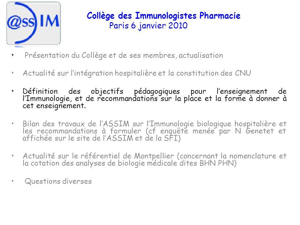Collège des Immunologistes Pharmacie Paris 6 janvier 2010 Présentation du Collège et de ses membres, actualisation Actualité sur lintégration hospital