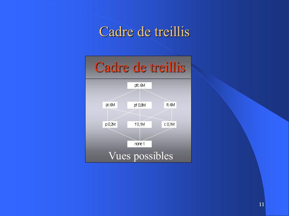 11 Cadre de treillis Vues possibles Cadre de treillis