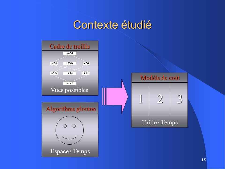 15 Modèle de coût 123 Taille / Temps Cadre de treillis Vues possibles Algorithme glouton Espace / Temps Contexte étudié