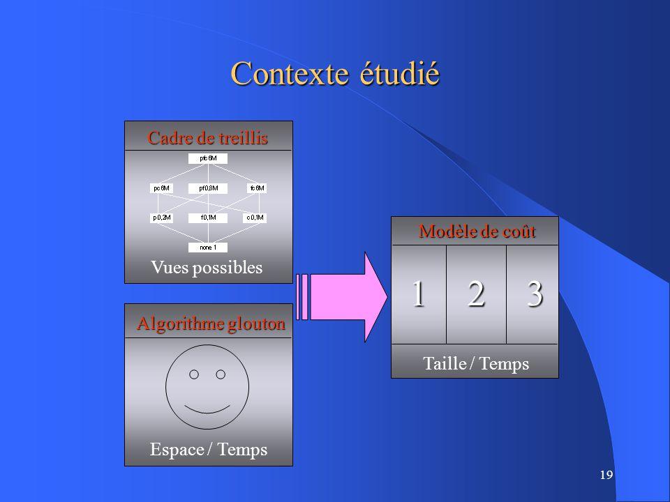 19 Contexte étudié Modèle de coût 123 Taille / Temps Cadre de treillis Vues possibles Algorithme glouton Espace / Temps