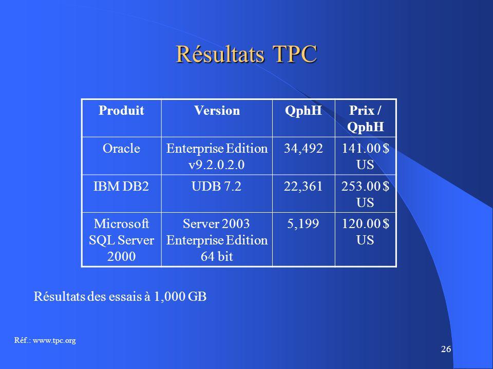 26 Résultats TPC Résultats des essais à 1,000 GB Réf.: www.tpc.org ProduitVersionQphHPrix / QphH OracleEnterprise Edition v9.2.0.2.0 34,492141.00 $ US IBM DB2UDB 7.222,361253.00 $ US Microsoft SQL Server 2000 Server 2003 Enterprise Edition 64 bit 5,199120.00 $ US