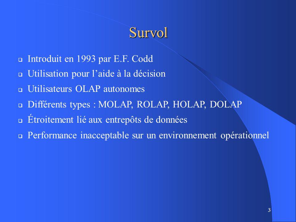 3 Survol Introduit en 1993 par E.F.