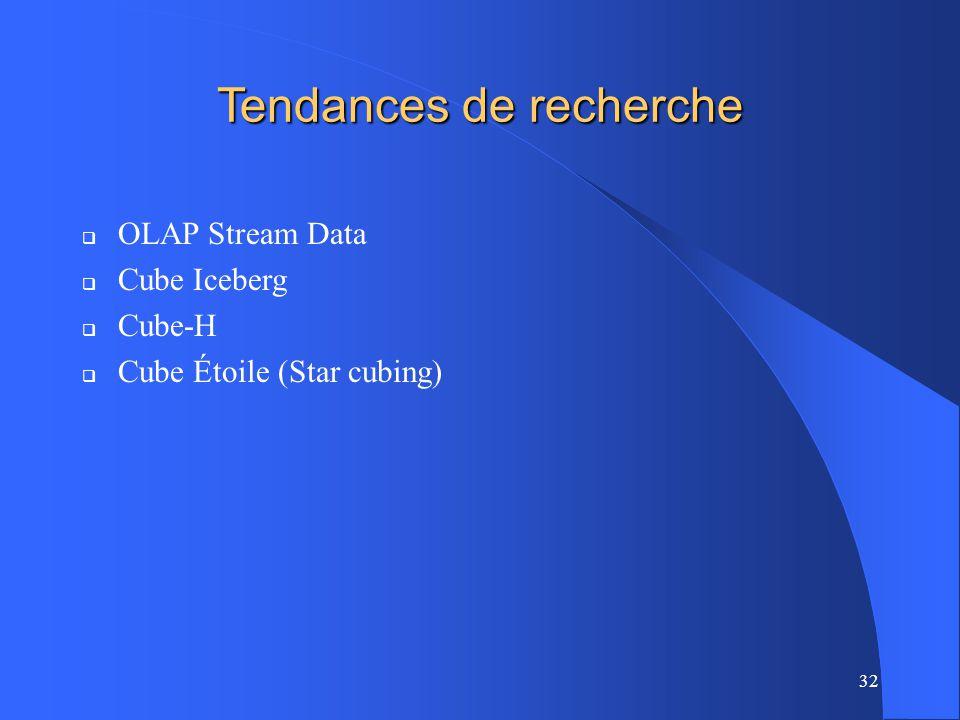 32 Tendances de recherche OLAP Stream Data Cube Iceberg Cube-H Cube Étoile (Star cubing)