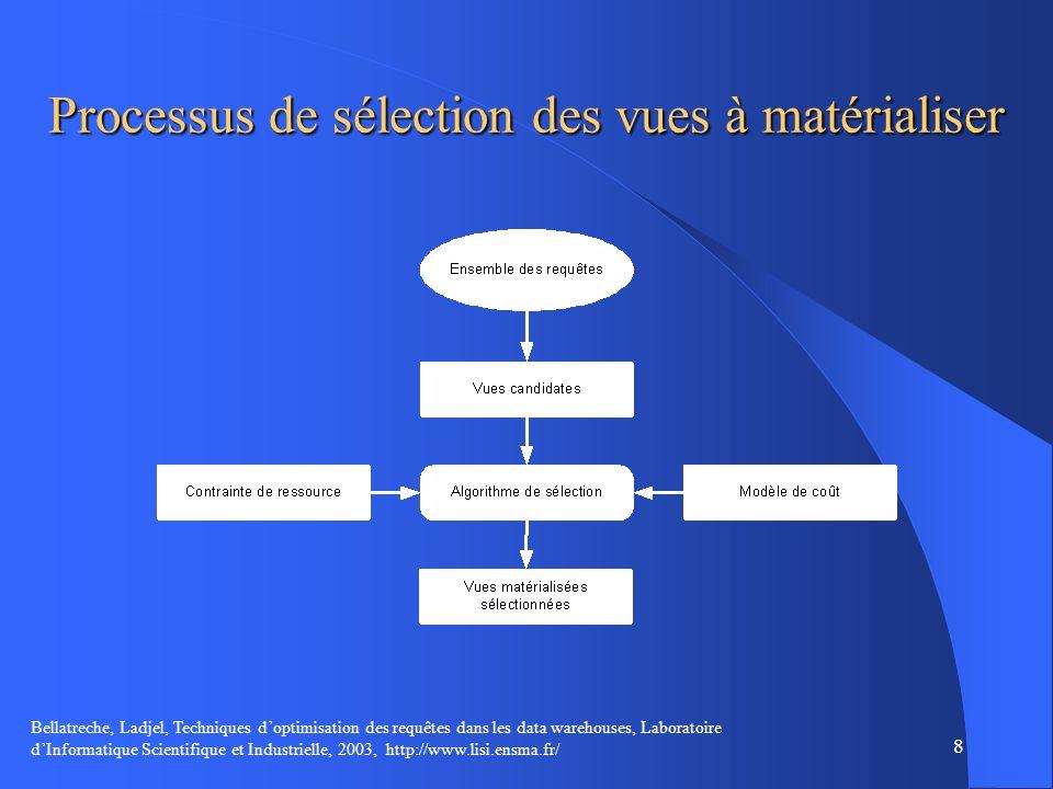 8 Processus de sélection des vues à matérialiser Bellatreche, Ladjel, Techniques doptimisation des requêtes dans les data warehouses, Laboratoire dInformatique Scientifique et Industrielle, 2003, http://www.lisi.ensma.fr/