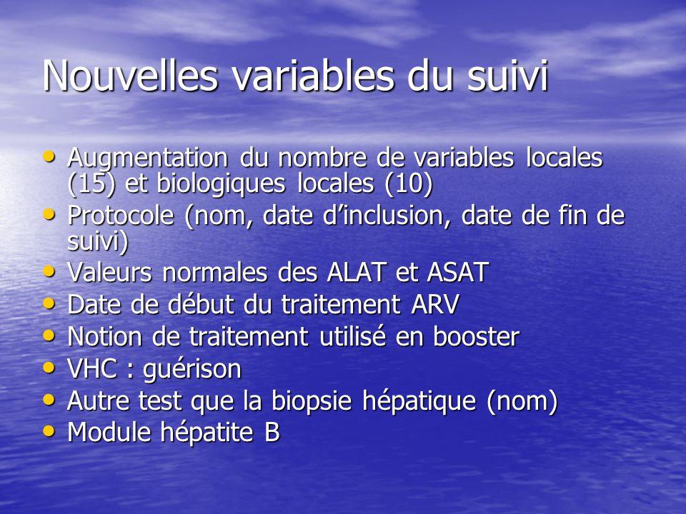Nouvelles variables du suivi Augmentation du nombre de variables locales (15) et biologiques locales (10) Augmentation du nombre de variables locales (15) et biologiques locales (10) Protocole (nom, date dinclusion, date de fin de suivi) Protocole (nom, date dinclusion, date de fin de suivi) Valeurs normales des ALAT et ASAT Valeurs normales des ALAT et ASAT Date de début du traitement ARV Date de début du traitement ARV Notion de traitement utilisé en booster Notion de traitement utilisé en booster VHC : guérison VHC : guérison Autre test que la biopsie hépatique (nom) Autre test que la biopsie hépatique (nom) Module hépatite B Module hépatite B