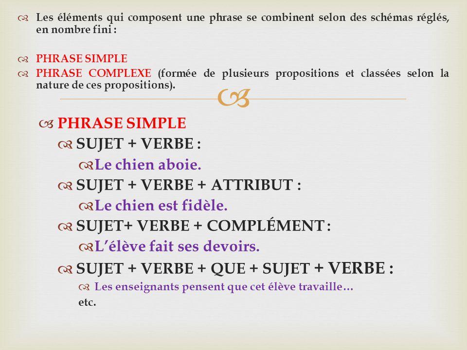 Les éléments qui composent une phrase se combinent selon des schémas réglés, en nombre fini : PHRASE SIMPLE PHRASE COMPLEXE (formée de plusieurs propositions et classées selon la nature de ces propositions).