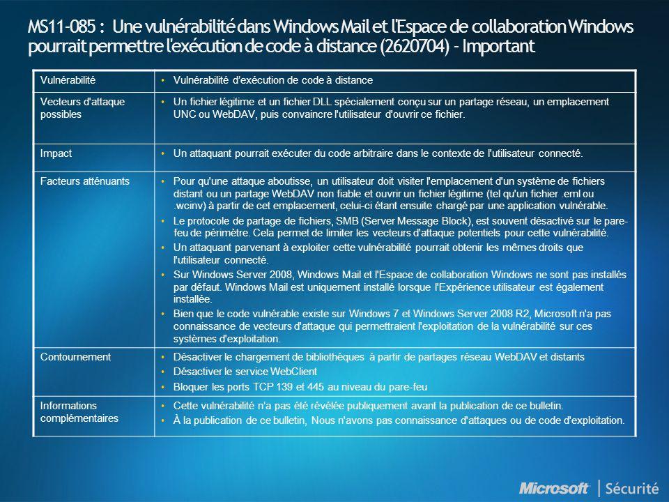 MS11-085 : Une vulnérabilité dans Windows Mail et l Espace de collaboration Windows pourrait permettre l exécution de code à distance (2620704) - Important VulnérabilitéVulnérabilité dexécution de code à distance Vecteurs d attaque possibles Un fichier légitime et un fichier DLL spécialement conçu sur un partage réseau, un emplacement UNC ou WebDAV, puis convaincre l utilisateur d ouvrir ce fichier.