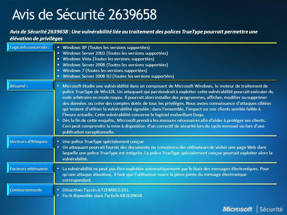 Avis de Sécurité 2639658