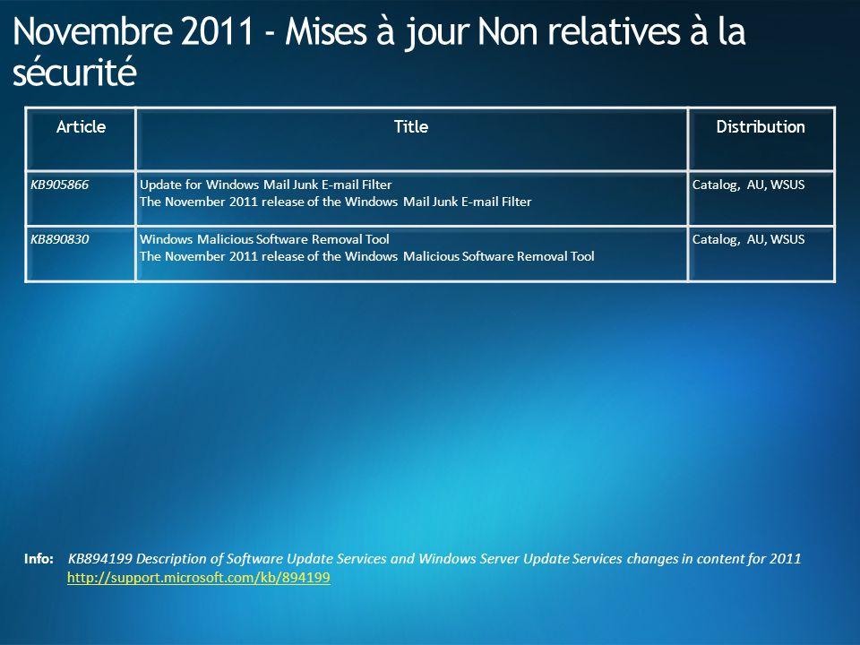 Novembre 2011 - Mises à jour Non relatives à la sécurité ArticleTitleDistribution KB905866Update for Windows Mail Junk E-mail Filter The November 2011