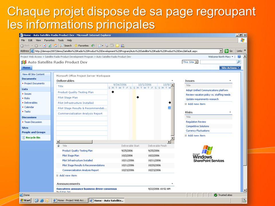Chaque projet dispose de sa page regroupant les informations principales