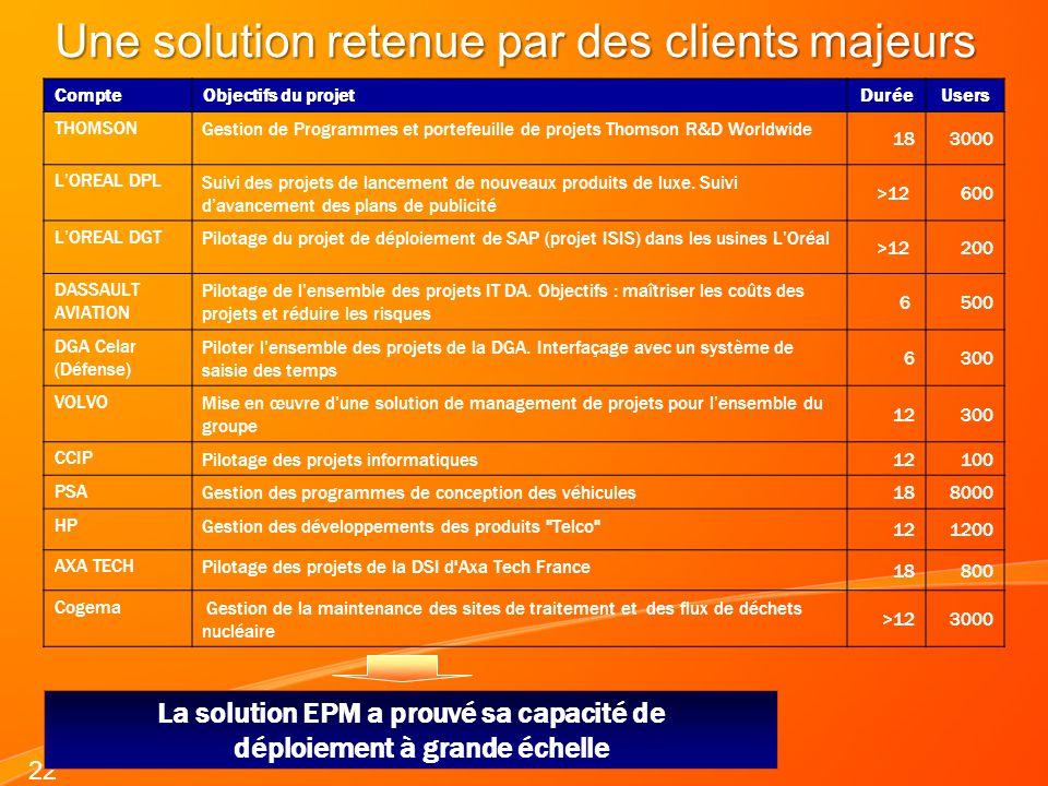 22 Une solution retenue par des clients majeurs La solution EPM a prouvé sa capacité de déploiement à grande échelle CompteObjectifs du projetDuréeUse