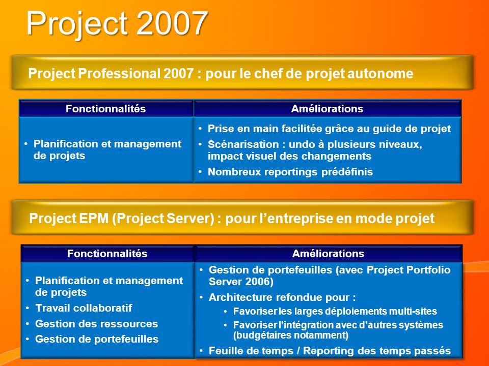 Project 2007 Project EPM (Project Server) : pour lentreprise en mode projet Project Professional 2007 : pour le chef de projet autonome Fonctionnalité