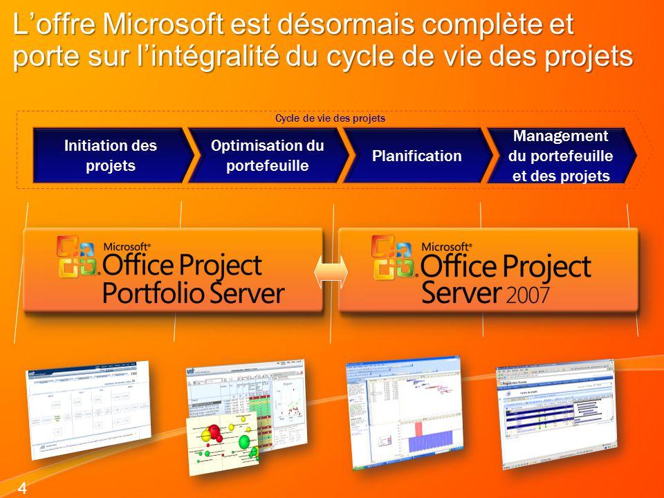 4 Cycle de vie des projets Loffre Microsoft est désormais complète et porte sur lintégralité du cycle de vie des projets Initiation des projets Optimi